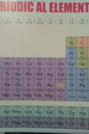 Tabelul periodic al elementelor 1 .-.