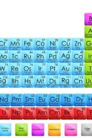 Numărul atomic al elementelor chimice._.-.